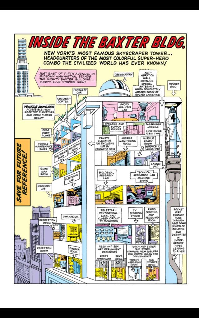 Jack Kirbys Baxter Building