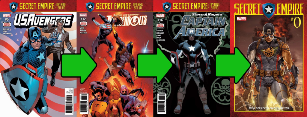 Secret Empire Reading Order