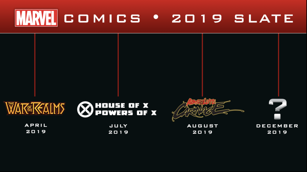 Marvel's event slate for the 2019 comics calendar